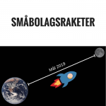 Mål 2019 för småbolagsraketer.se Mål 2019 för småbolagsraketer.se