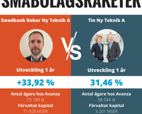 Robur vs Tin Ny Teknik