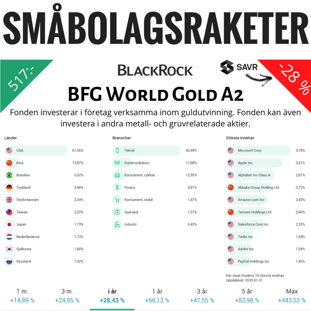 Blackrook BFG World Gold A2