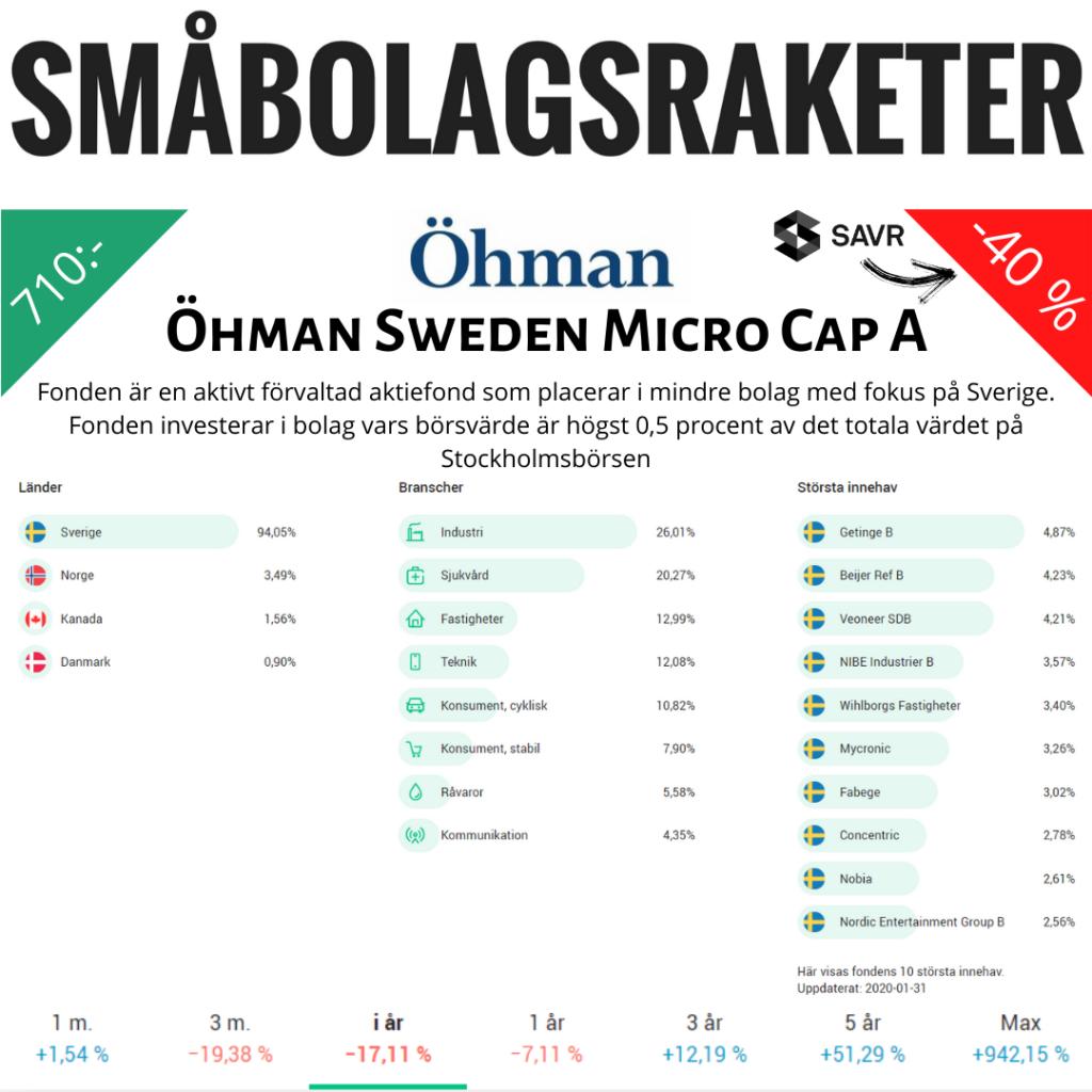 Öhman Sweden Micro Cap A