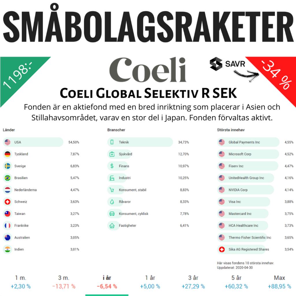 Coeli Global Selektiv R SEK