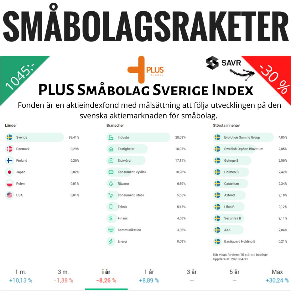 PLUS Småbolag Sverige Index
