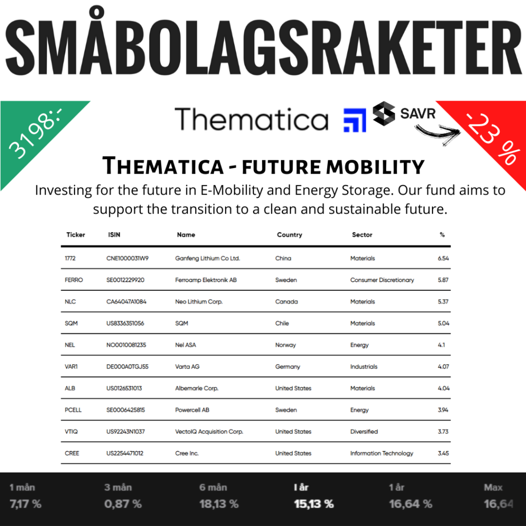 Themantica - Future Mobility