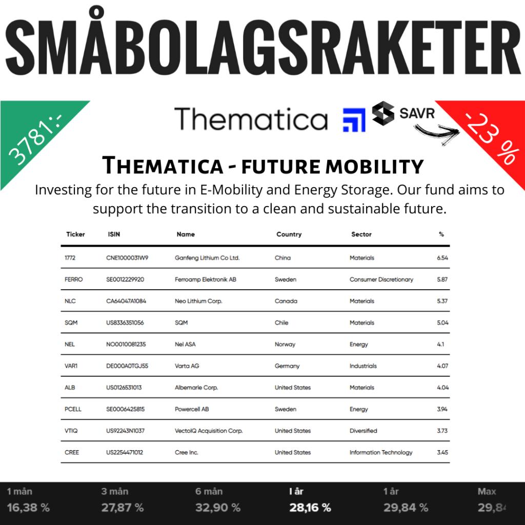 Thematica - future mobility