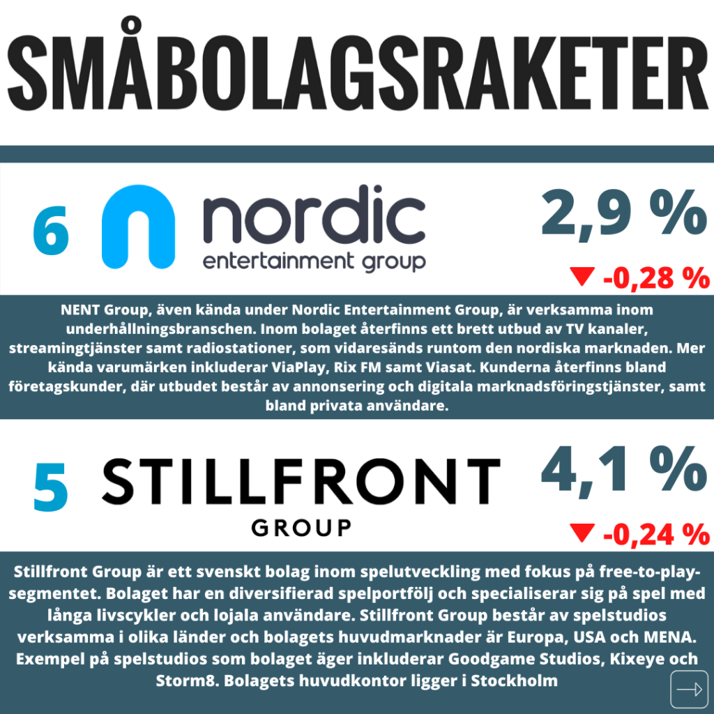 Nordic entertainment group & Stillfront