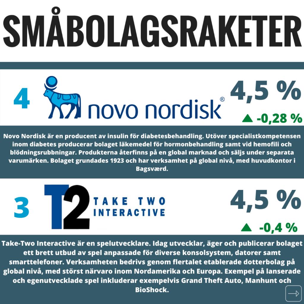 Novo nordisk & Take Two Interactive
