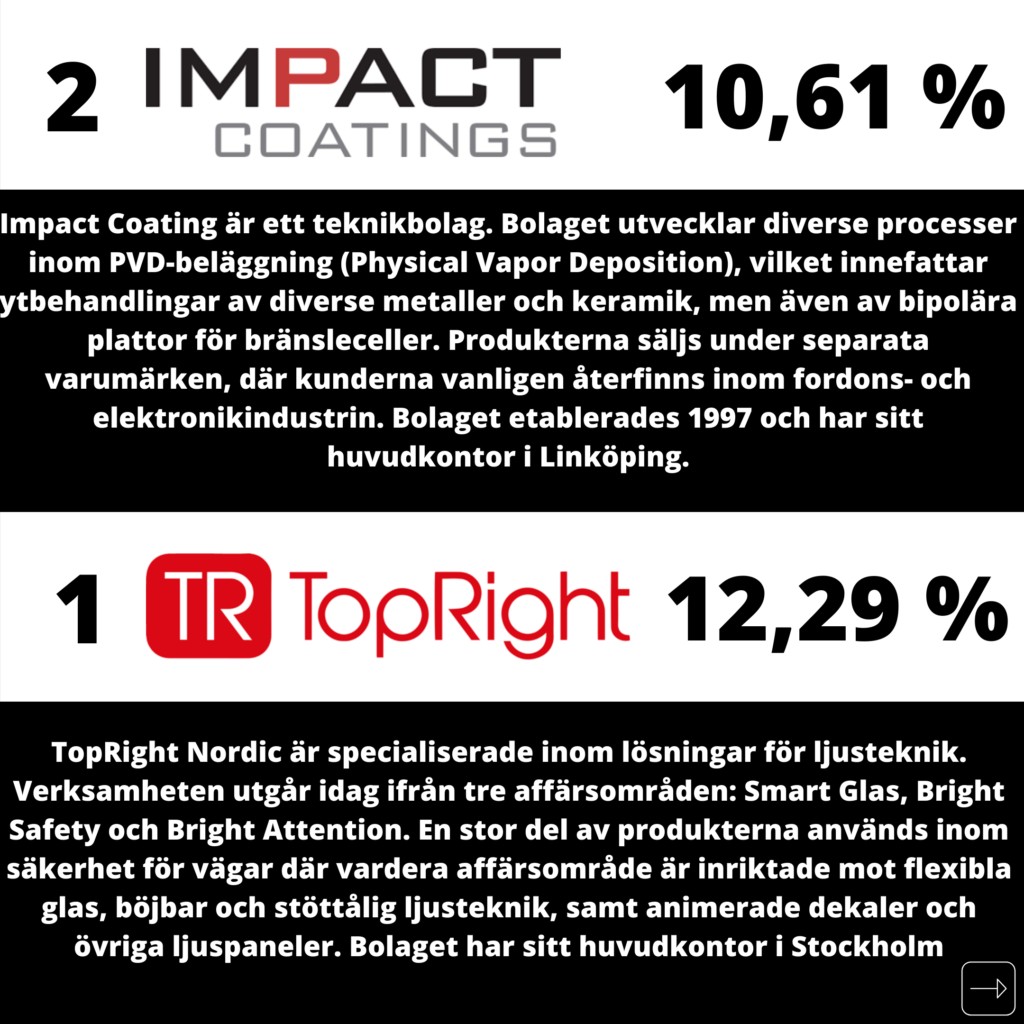 Impact coatings & Topright