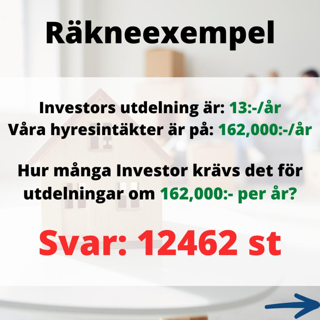 Investors utdelning