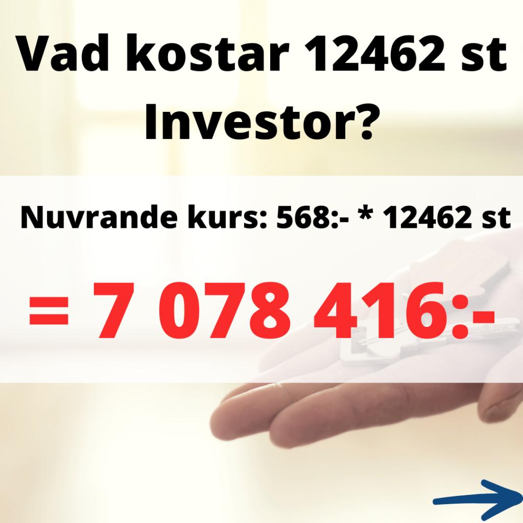 Vad kostar investors aktie?